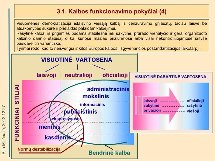 3.1. Kalbos funkcionavimo pokyčiai (4)