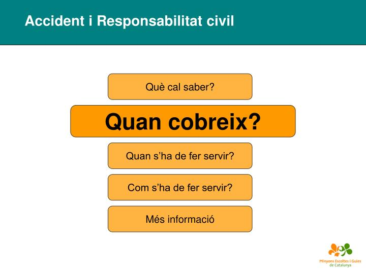 Accident i Responsabilitat civil