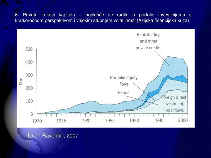 6. Privatni tokovi kapitala  najee se radilo o porfolio investicijama s kratkoronom perspektivom i visokim stupnjem volatilnosti (Azijska financijska kriza)