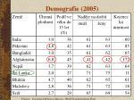 demografie 2005