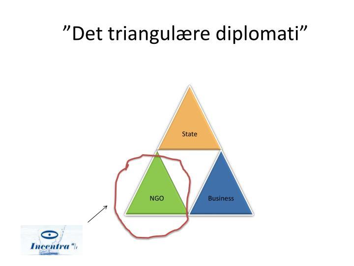 """Det triangulære diplomati"""