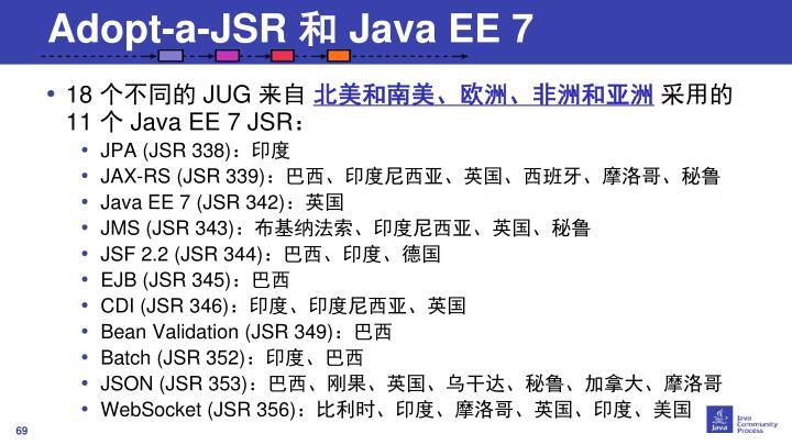 Adopt-a-JSR