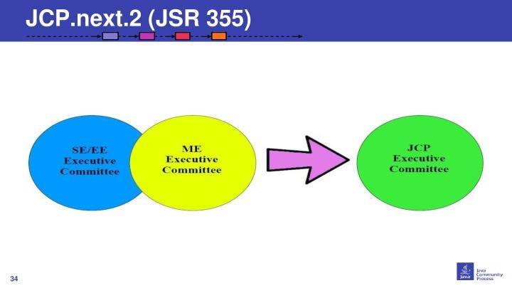 JCP.next.2 (JSR 355)