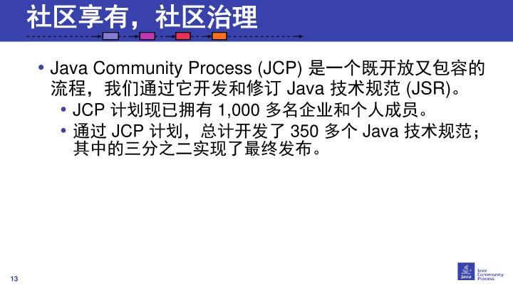 Java Community Process (JCP)