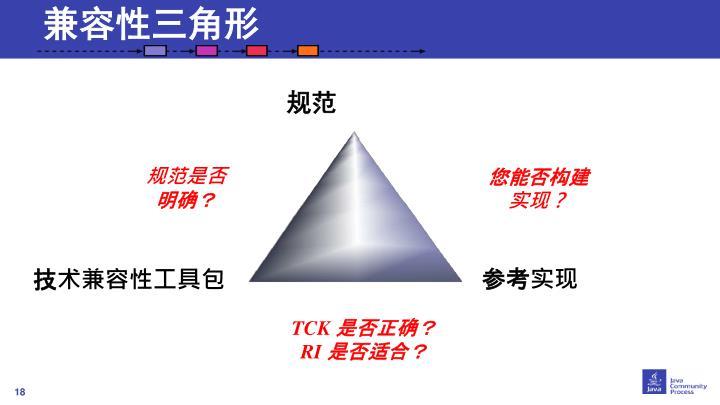 兼容性三角形