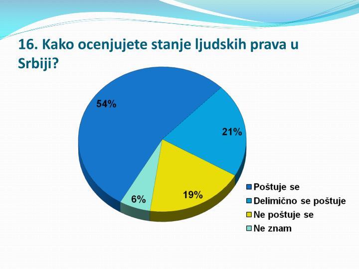 16. Kako ocenjujete stanje ljudskih prava u Srbiji?