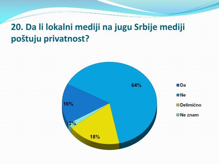 20. Da li lokalni mediji na jugu Srbije mediji poštuju privatnost?