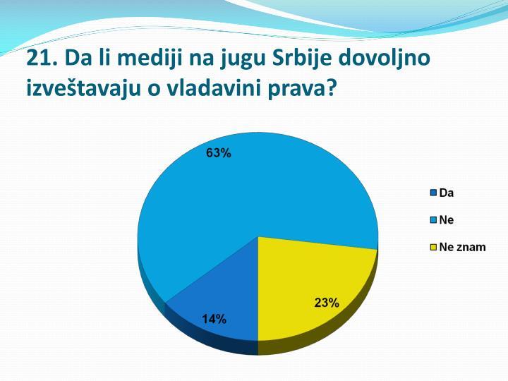 21. Da li mediji na jugu Srbije dovoljno izveštavaju o vladavini prava?