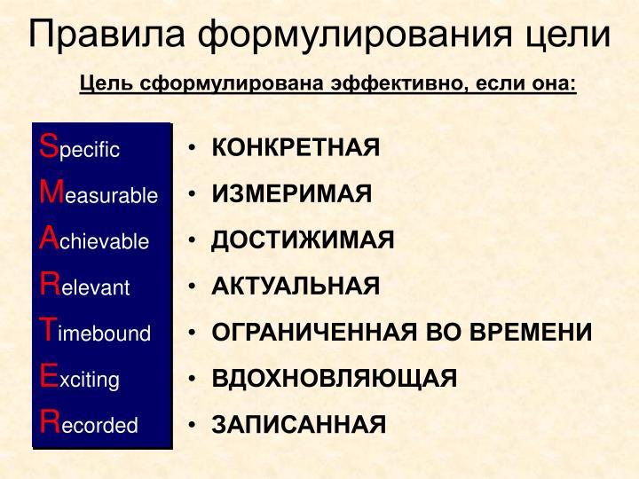 Правила формулирования цели