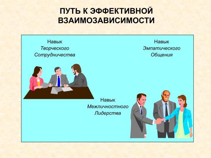 ПУТЬ К ЭФФЕКТИВНОЙ ВЗАИМОЗАВИСИМОСТИ