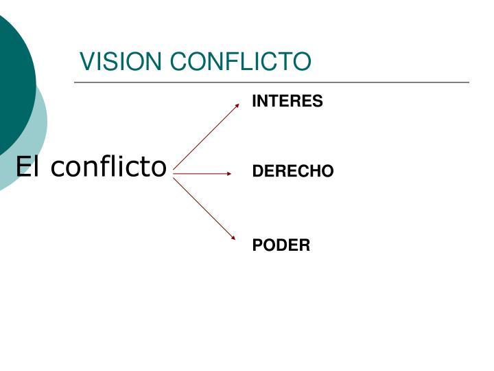 VISION CONFLICTO