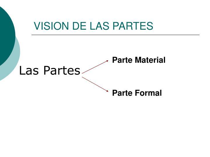VISION DE LAS PARTES