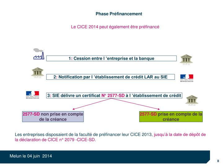 Phase Préfinancement