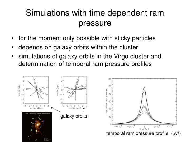 Simulations with time dependent ram pressure