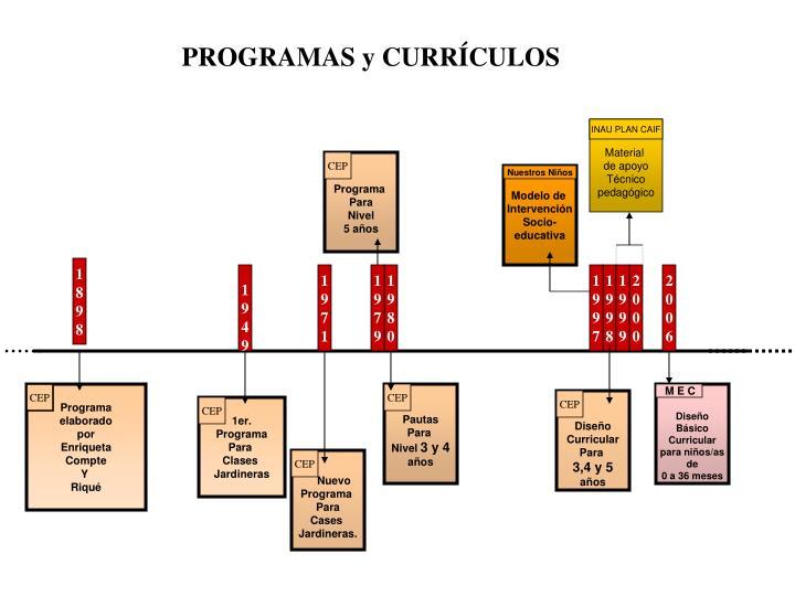PROGRAMAS y CURRÍCULOS