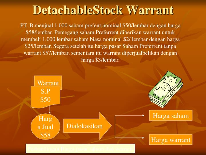 DetachableStock Warrant