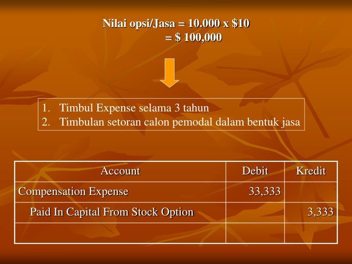 Nilai opsi/Jasa = 10.000 x $10