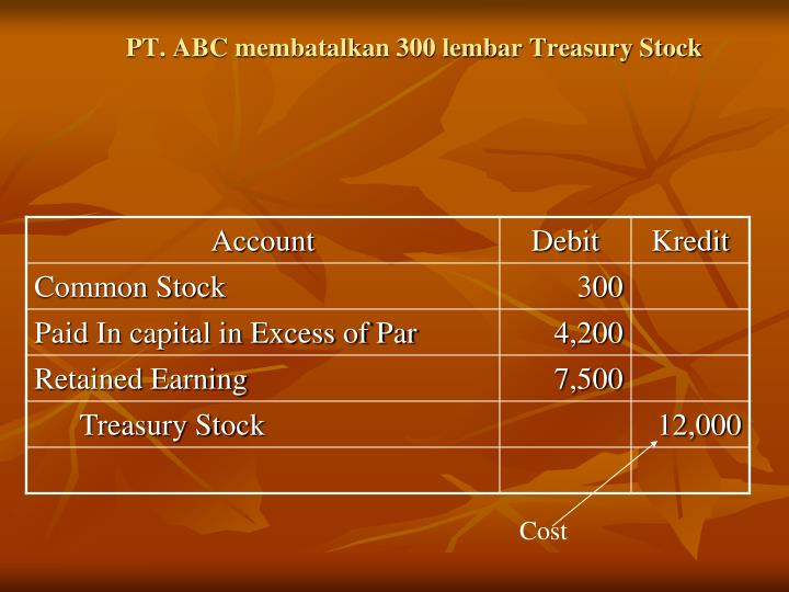 PT. ABC membatalkan 300 lembar Treasury Stock