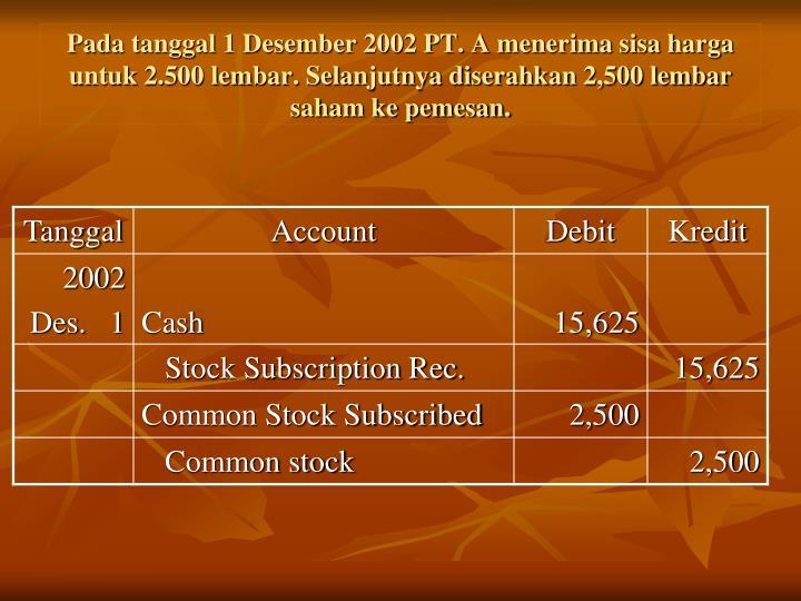 Pada tanggal 1 Desember 2002 PT. A menerima sisa harga untuk 2.500 lembar. Selanjutnya diserahkan 2,500 lembar saham ke pemesan.