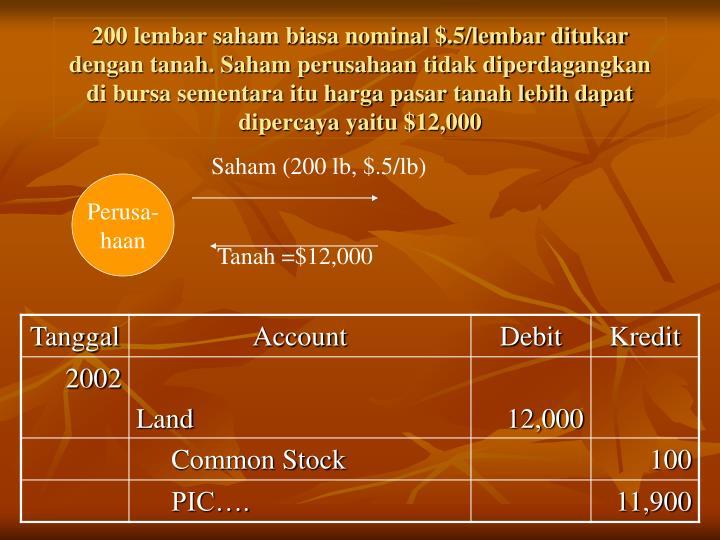 200 lembar saham biasa nominal $.5/lembar ditukar dengan tanah. Saham perusahaan tidak diperdagangkan di bursa sementara itu harga pasar tanah lebih dapat dipercaya yaitu $12,000