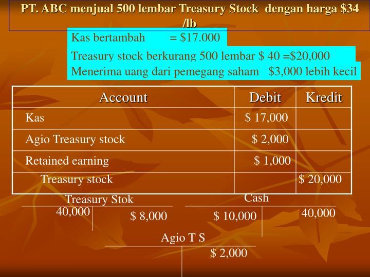 PT. ABC menjual 500 lembar Treasury Stock  dengan harga $34 /lb