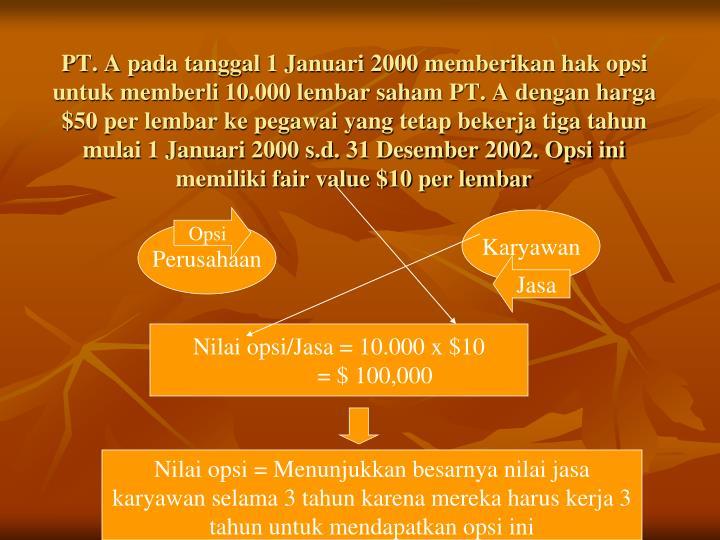 PT. A pada tanggal 1 Januari 2000 memberikan hak opsi untuk memberli 10.000 lembar saham PT. A dengan harga $50 per lembar ke pegawai yang tetap bekerja tiga tahun mulai 1 Januari 2000 s.d. 31 Desember 2002. Opsi ini memiliki fair value $10 per lembar