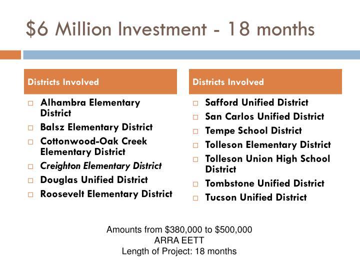 $6 Million Investment - 18 months