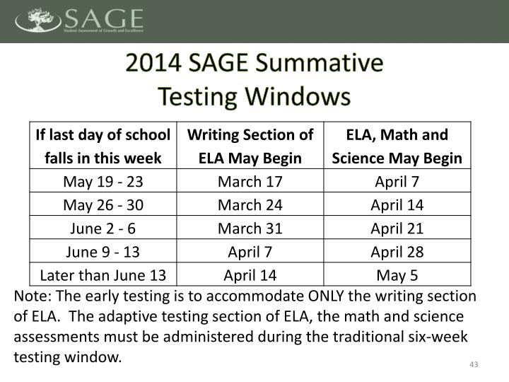 2014 SAGE Summative