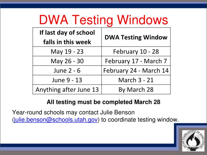 DWA Testing Windows