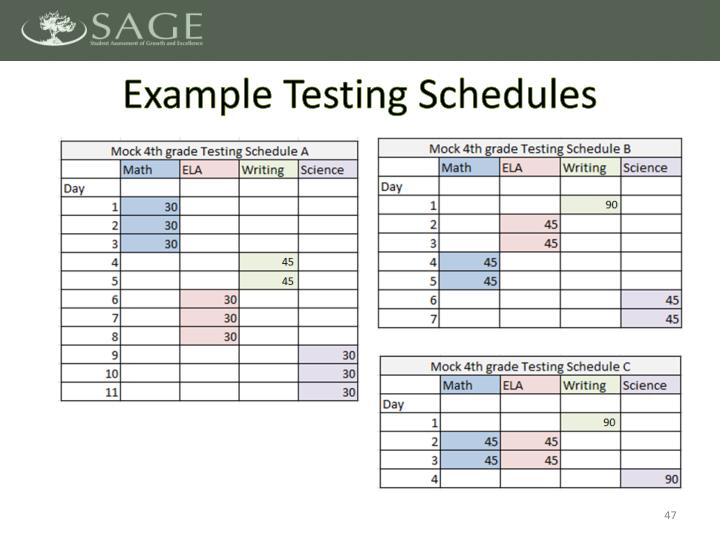 Example Testing Schedules