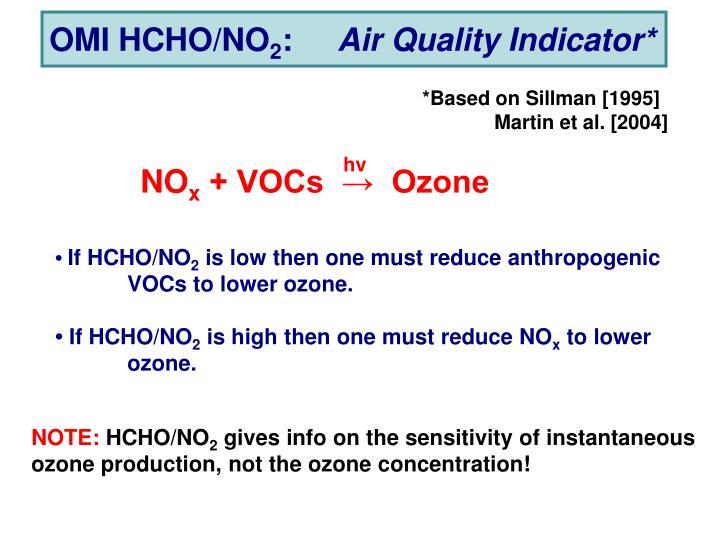OMI HCHO/NO