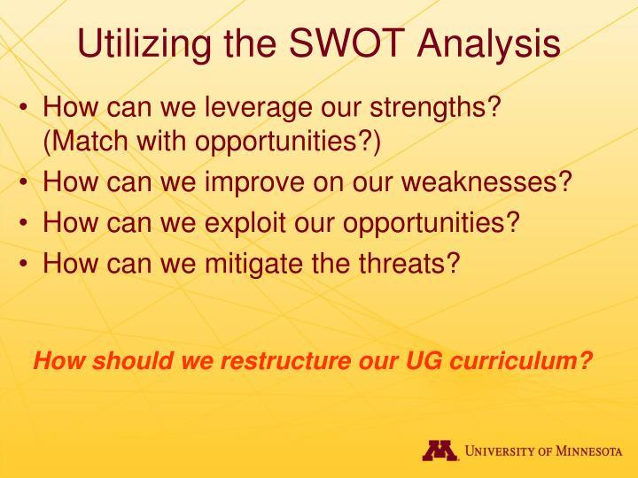 Utilizing the SWOT Analysis