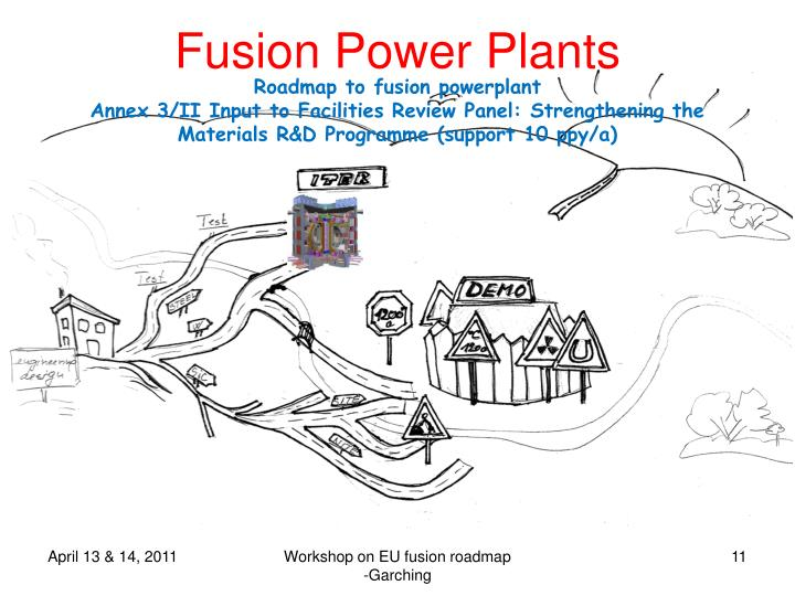 Roadmap to fusion powerplant