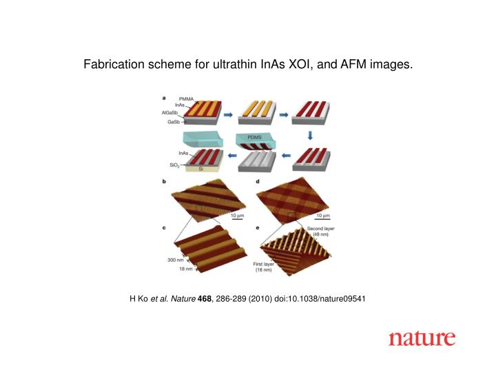 Fabrication scheme for ultrathin InAs XOI, and AFM images.