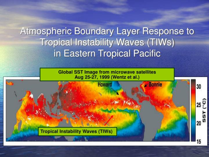 Atmospheric Boundary Layer Response to Tropical Instability Waves (TIWs)