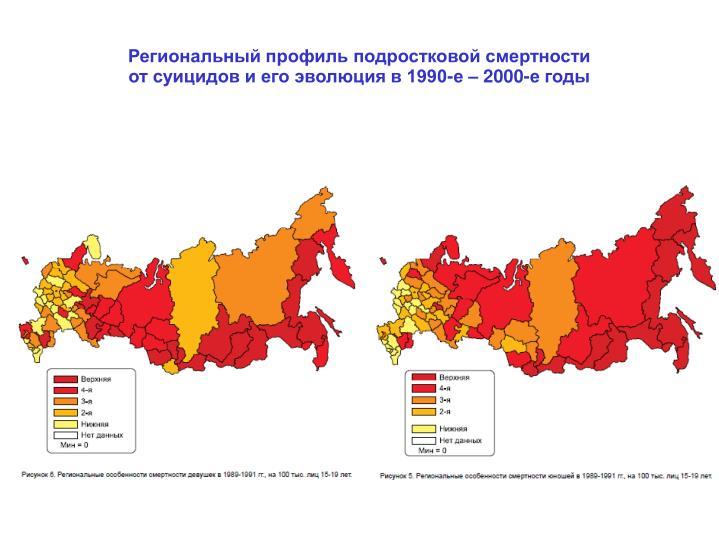 Региональный профиль подростковой смертности
