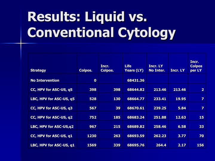 Results: Liquid vs. Conventional Cytology