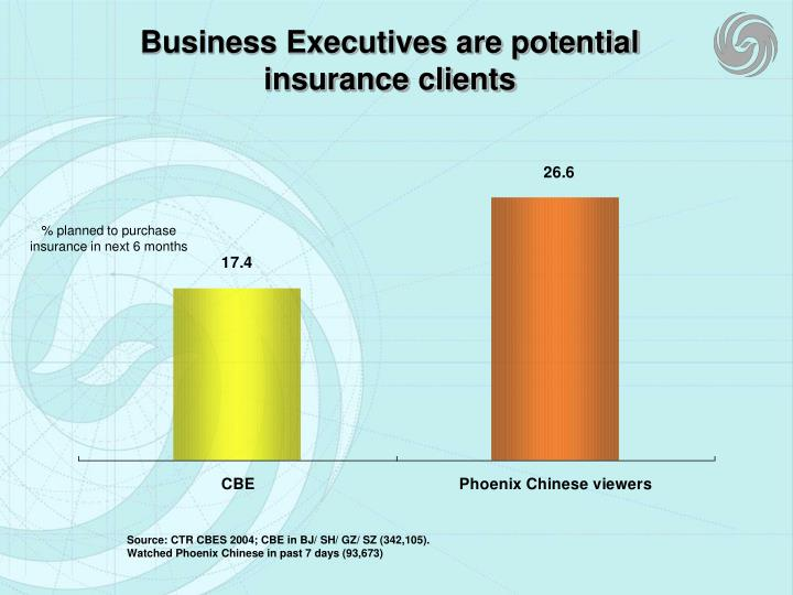 Business Executives are potential insurance clients