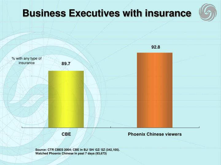 Business executives with insurance
