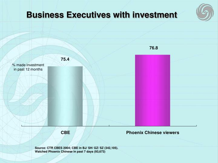 Business Executives with investment