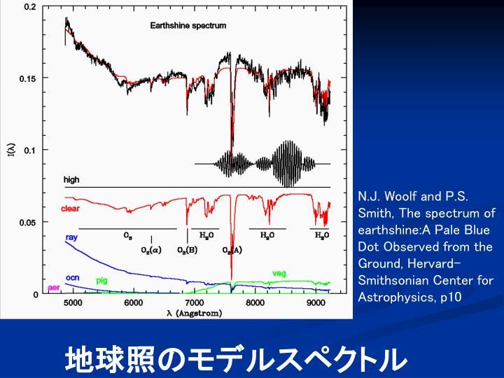 地球照のモデルスペクトル