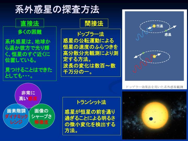 系外惑星の探査方法