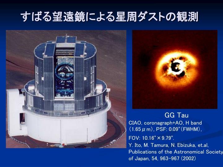 すばる望遠鏡による星周ダストの観測