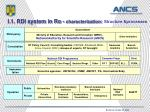 i 1 rdi system in ro characterization structure processes