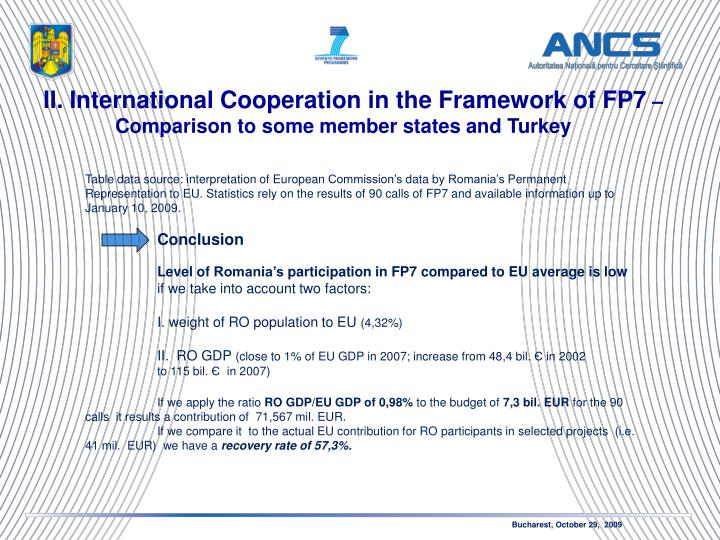 II. International Cooperation in the Framework of FP7