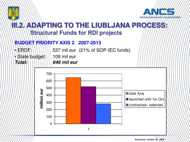 III.2. ADAPTING TO THE LIUBLJANA PROCESS: