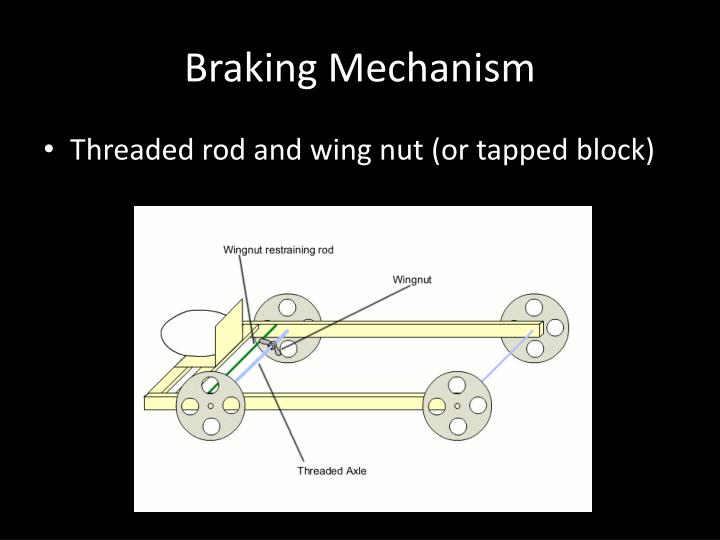 Braking Mechanism