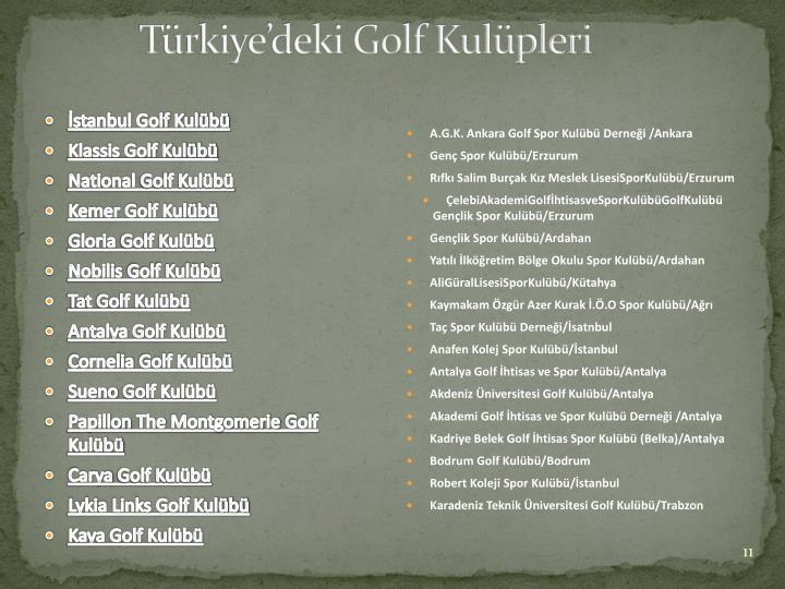 Türkiye'deki Golf Kulüpleri