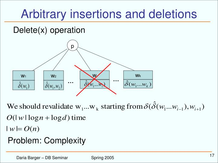 Arbitrary insertions and deletions