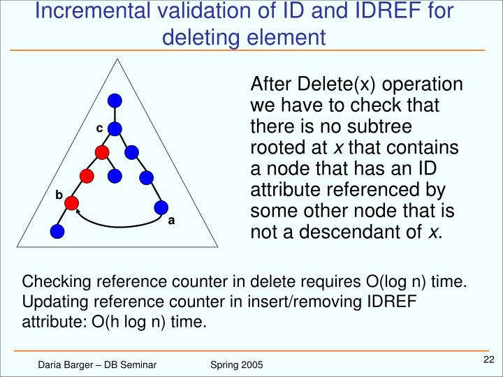 Incremental validation of ID and IDREF for deleting element
